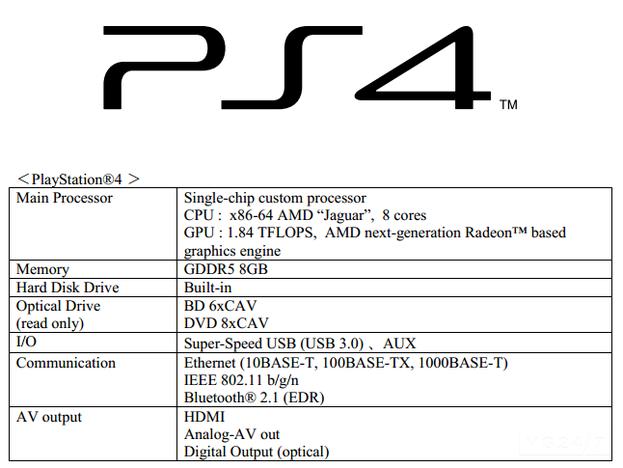 PS4 Datenblatt - Playstation 4: Alle Details zur Next Gen Konsole
