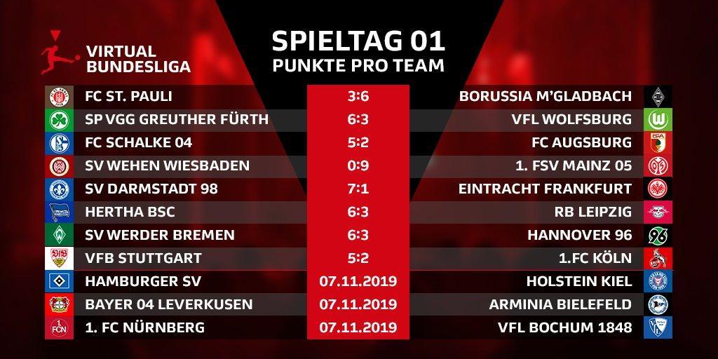Die Virtual Bundesliga geht mit EA SPORTS FIFA 20 in die neue Saison