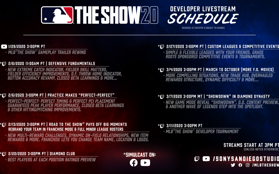 MLB The Show 20: Neues zum Gameplay!