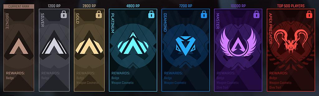 Apex Legends Saison 4 startet am Dienstag: Neue Charaktere, Waffen und mehr im Detail